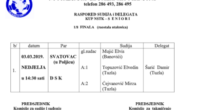 Zaostala utakmica 1/8 Finala KUP-a TK
