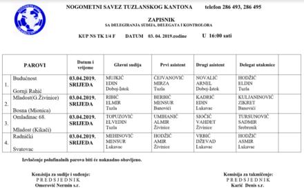 KUP TK 1/4 Finala